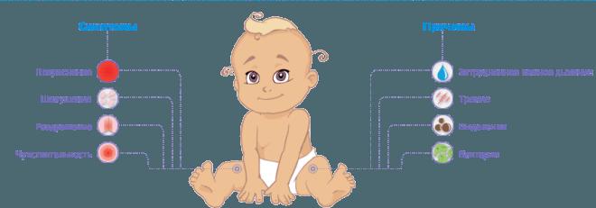 identify-diaper-rash