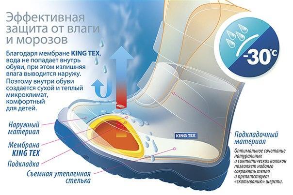 Мембранная-детская-обувь