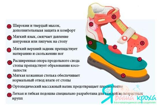 Detskaya-ortopedicheskaya-obuv