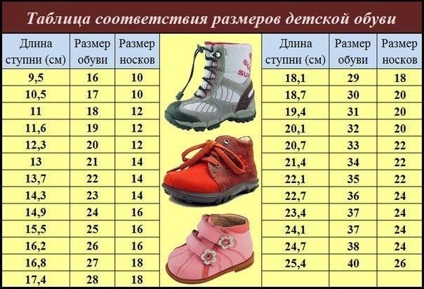 doktor-komarovskij-o-tom-kak-vybrat-pervuyu-obuv-dlya-malysha