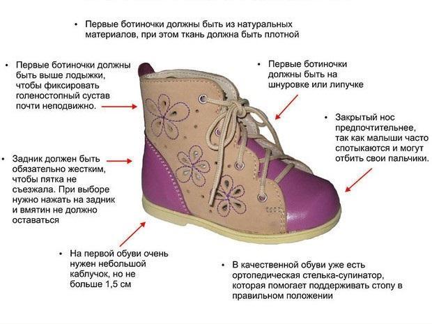 pervaya obuv