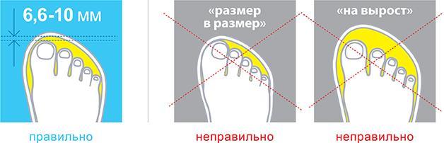 zapas-detskoy-obuvi