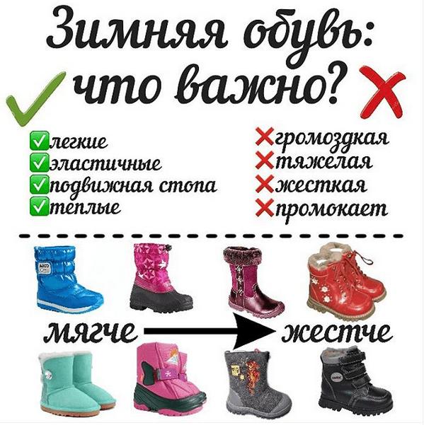 trebovaniya k zimney obuvi