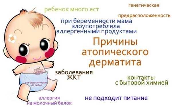 Причины дерматита у ребенка